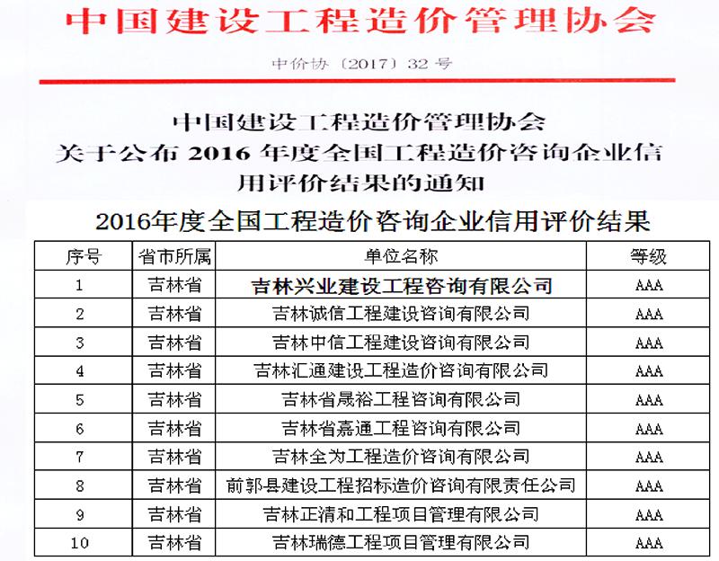 3、2016年全國工程造價咨詢企業信用評價結果的公示中,位列吉林省AAA首位.png